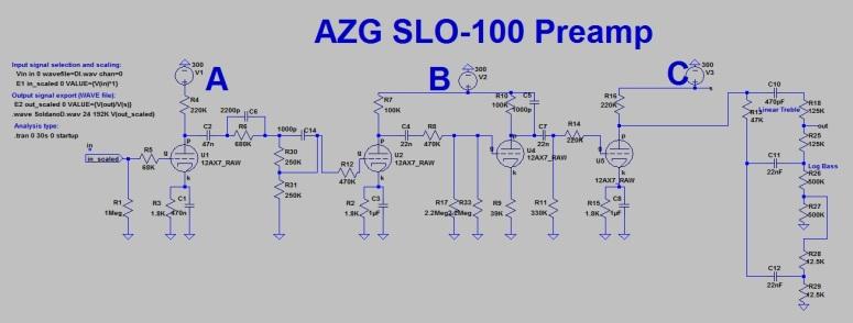 AZGSlo1